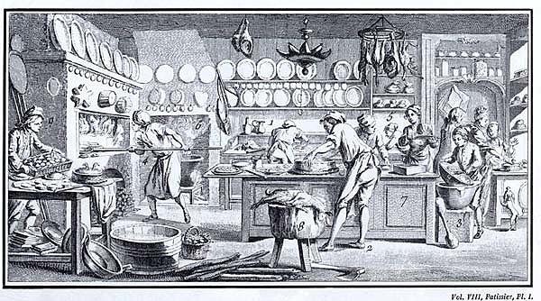Кондитерская. Линейная гравировка, 18 век